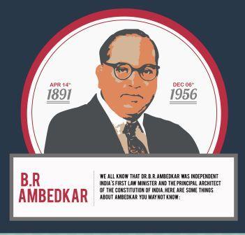 Dr Ambedkar and RBI | Dr. B. R. Ambedkar's Caravan