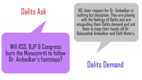 Dalits Ask, Dalits Demand