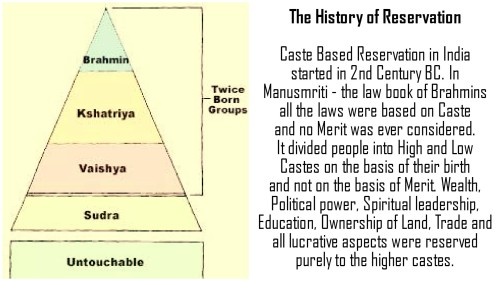 The History of Reservation in India - Velivada