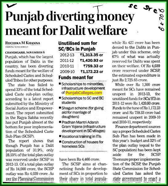 Dalits in Punjab | Dr  B  R  Ambedkar's Caravan