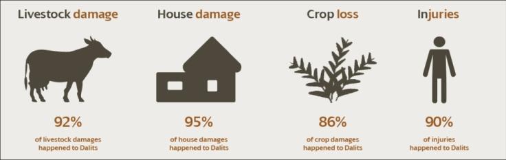 Infographic-TN-Flooding-1024x324