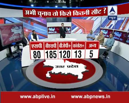 BSP Uttar Pradesh